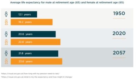 women lagging behind in financial planning